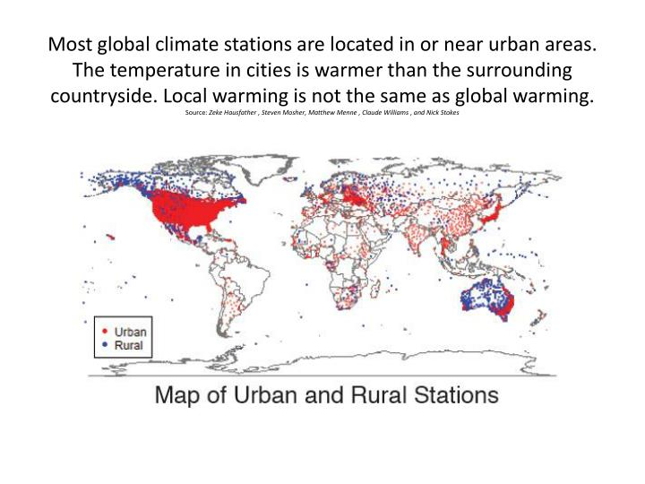 Most global climate stations are located in or near urban areas. The temperature in cities is warmer than the surrounding countryside. Local warming is not the same as global warming.