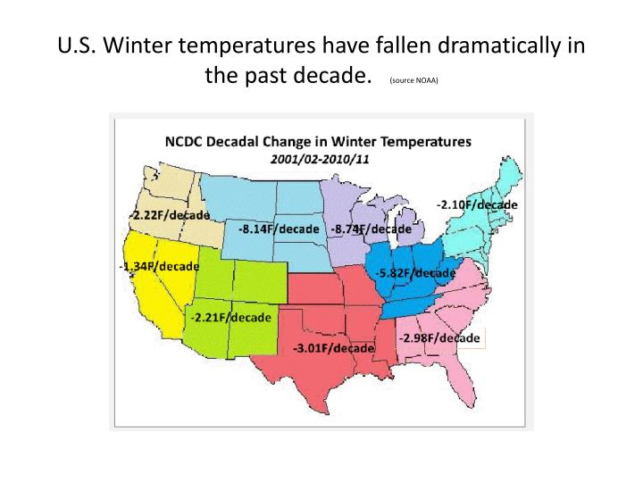 U.S. Winter temperatures have fallen dramatically in the past decade.