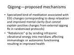 qigong proposed mechanisms