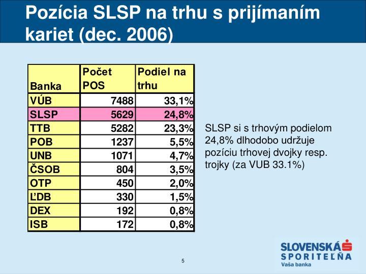 Pozícia SLSP na trhu s prijímaním kariet (dec. 2006)