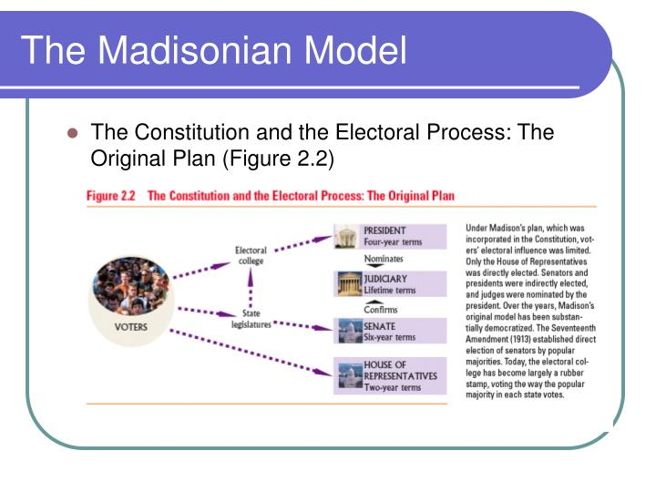 The madisonian model1