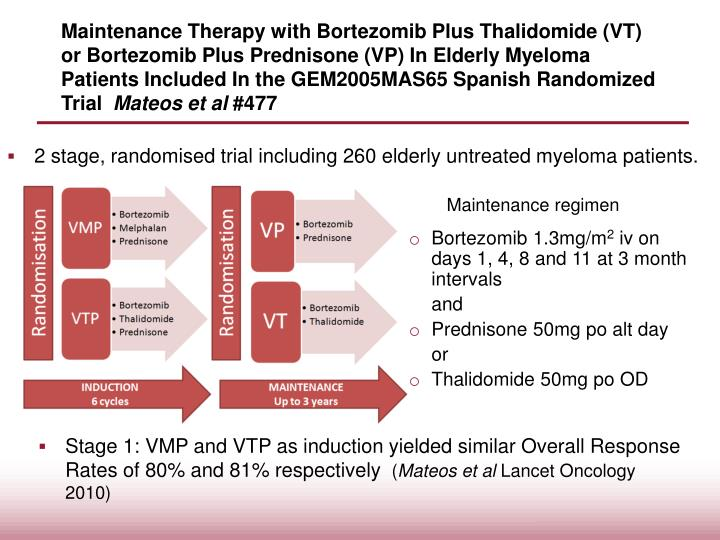 Maintenance Therapy with Bortezomib Plus Thalidomide (VT) or Bortezomib Plus Prednisone (VP) In Elderly Myeloma Patients Included In the GEM2005MAS65 Spanish Randomized Trial