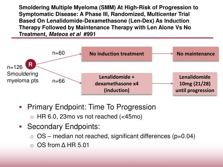 Smoldering Multiple Myeloma (SMM) At High-Risk of Progression to Symptomatic Disease: A Phase III, Randomized, Multicenter Trial Based On Lenalidomide-Dexamethasone (Len-Dex) As Induction Therapy Followed by Maintenance Therapy with Len Alone Vs No Treatment,