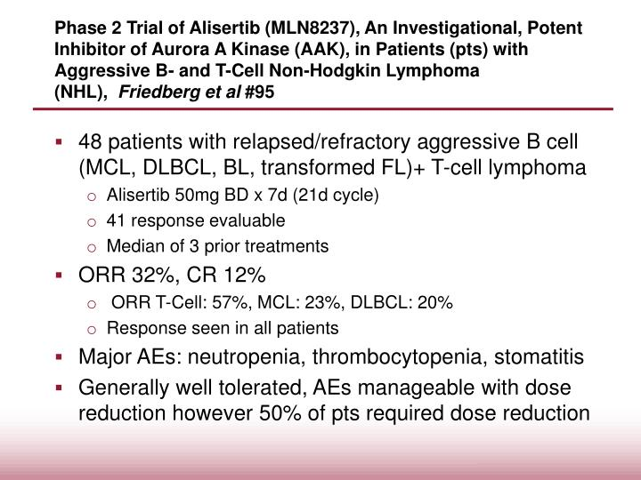 Phase 2 Trial of Alisertib (MLN8237), An Investigational, Potent Inhibitor of Aurora A Kinase (AAK), in Patients (pts) with Aggressive B- and T-Cell Non-Hodgkin Lymphoma (NHL),