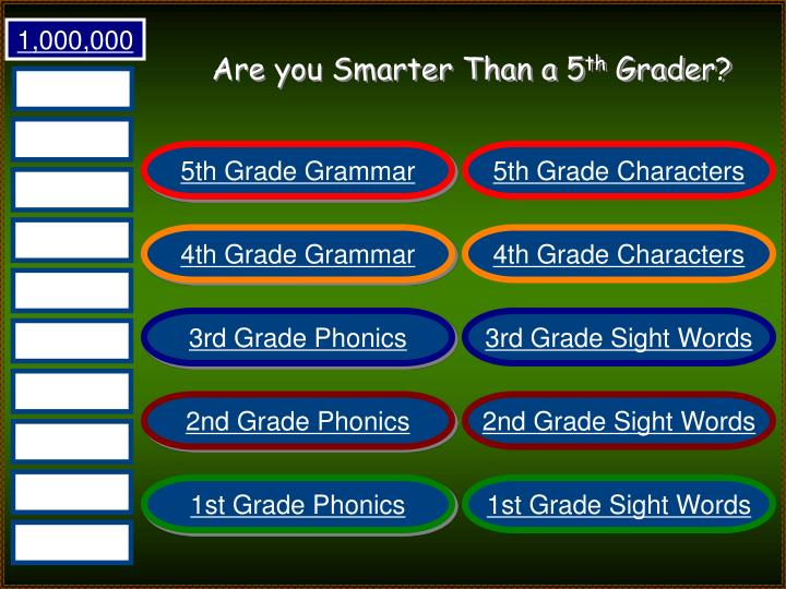 Ppt Are You Smarter Than A 5 Th Grader Powerpoint Presentation
