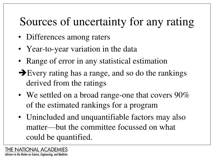 Sources of uncertainty for any rating