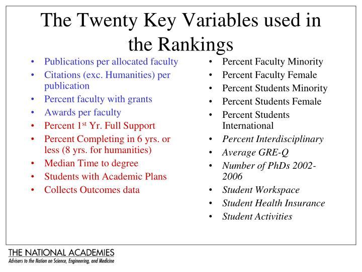 The Twenty Key Variables used in the Rankings