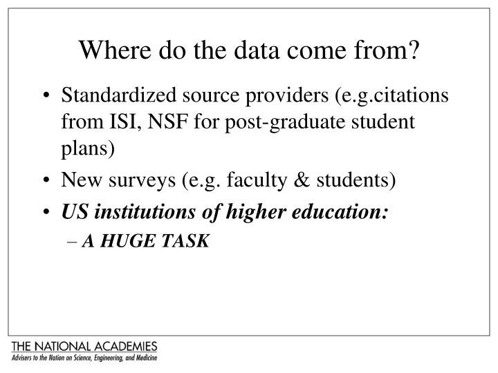 Where do the data come from?
