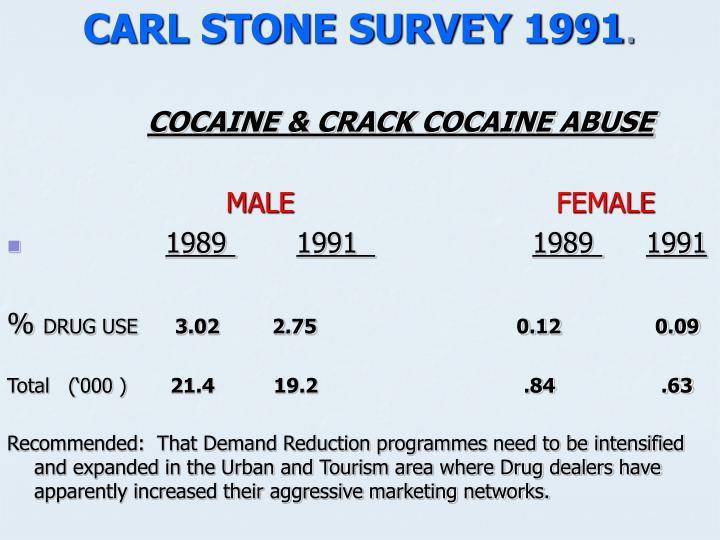 Carl stone survey 1991