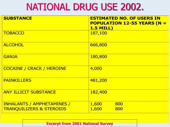 NATIONAL DRUG USE 2002.