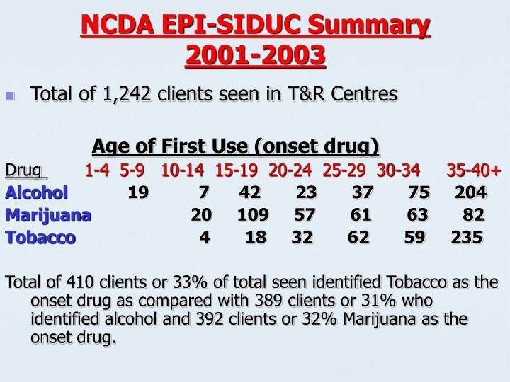 NCDA EPI-SIDUC Summary