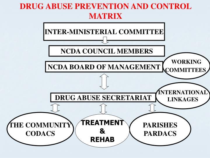 DRUG ABUSE PREVENTION AND CONTROL MATRIX