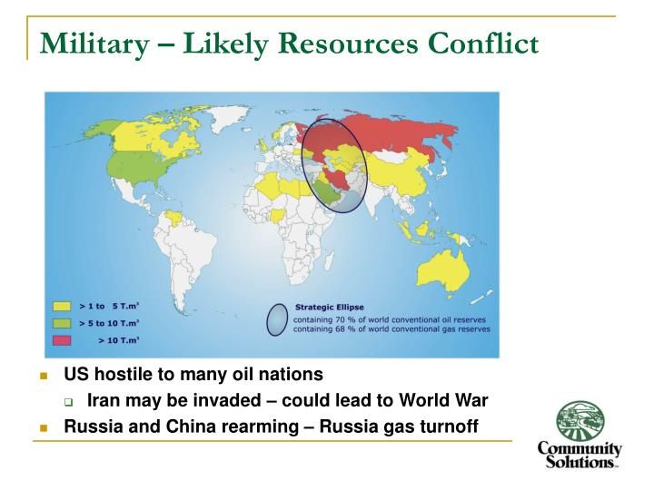 Military – Likely Resources Conflict