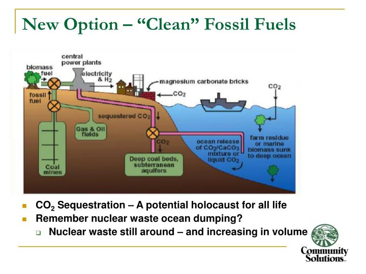 "New Option – ""Clean"" Fossil Fuels"