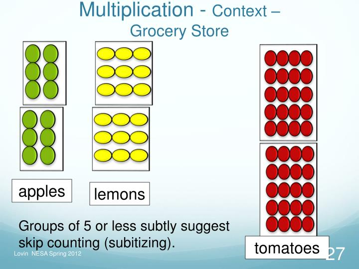 Multiplication -