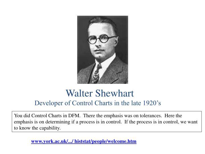 Walter Shewhart