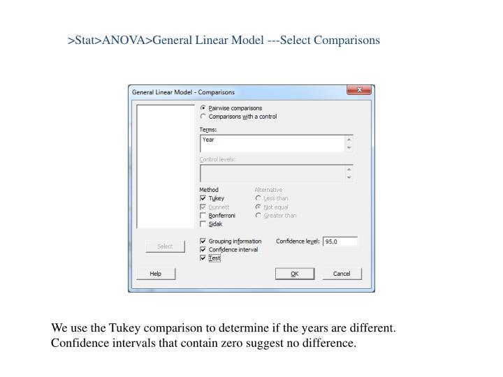 >Stat>ANOVA>General Linear Model ---Select Comparisons