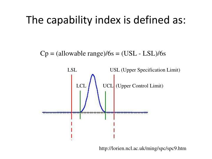 The capability index is defined as: