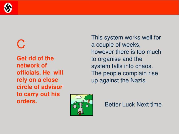 This system works well for a couple of weeks, however there is too much to organise and the system falls into chaos. The people complain rise up against the Nazis.