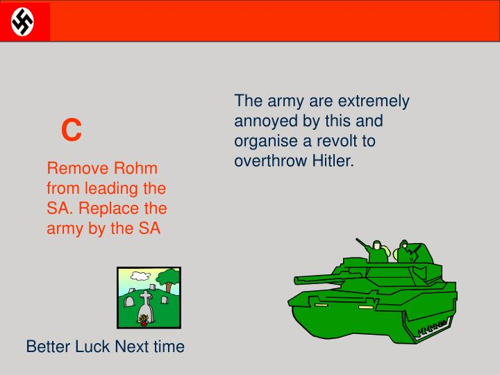 The army are extremely annoyed by this and organise a revolt to overthrow Hitler.