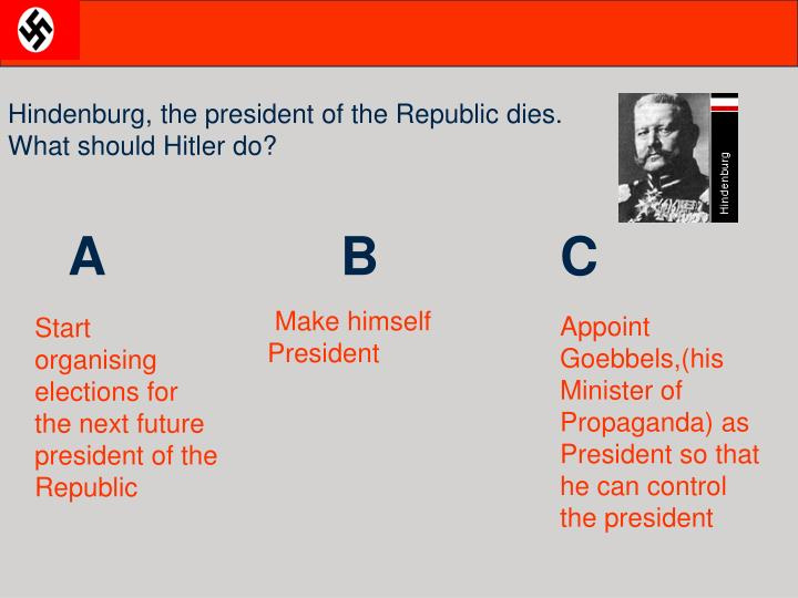 Hindenburg, the president of the Republic dies. What should Hitler do?
