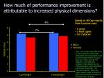 how much of performance improvement is attributable to increased physical dimensions