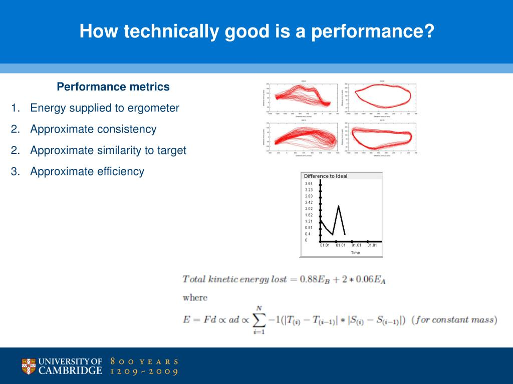 How technically good is a performance?