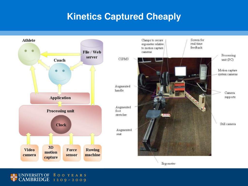 Kinetics Captured Cheaply