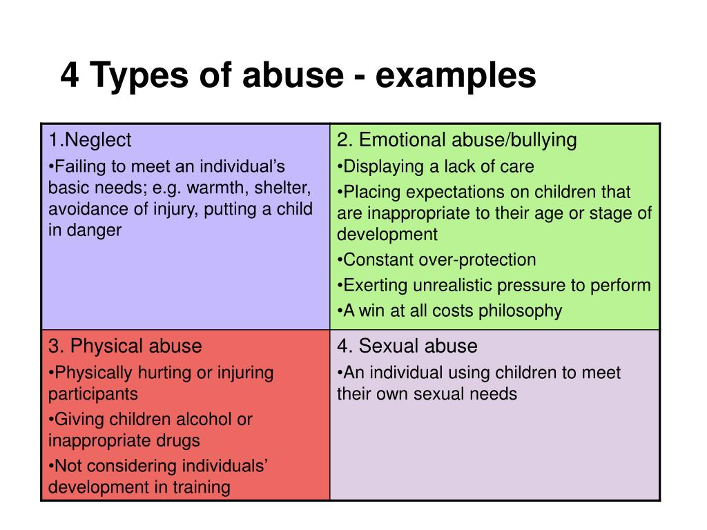 4 Types of abuse - examples