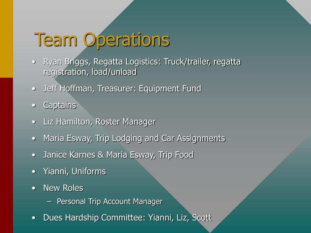 Team Operations