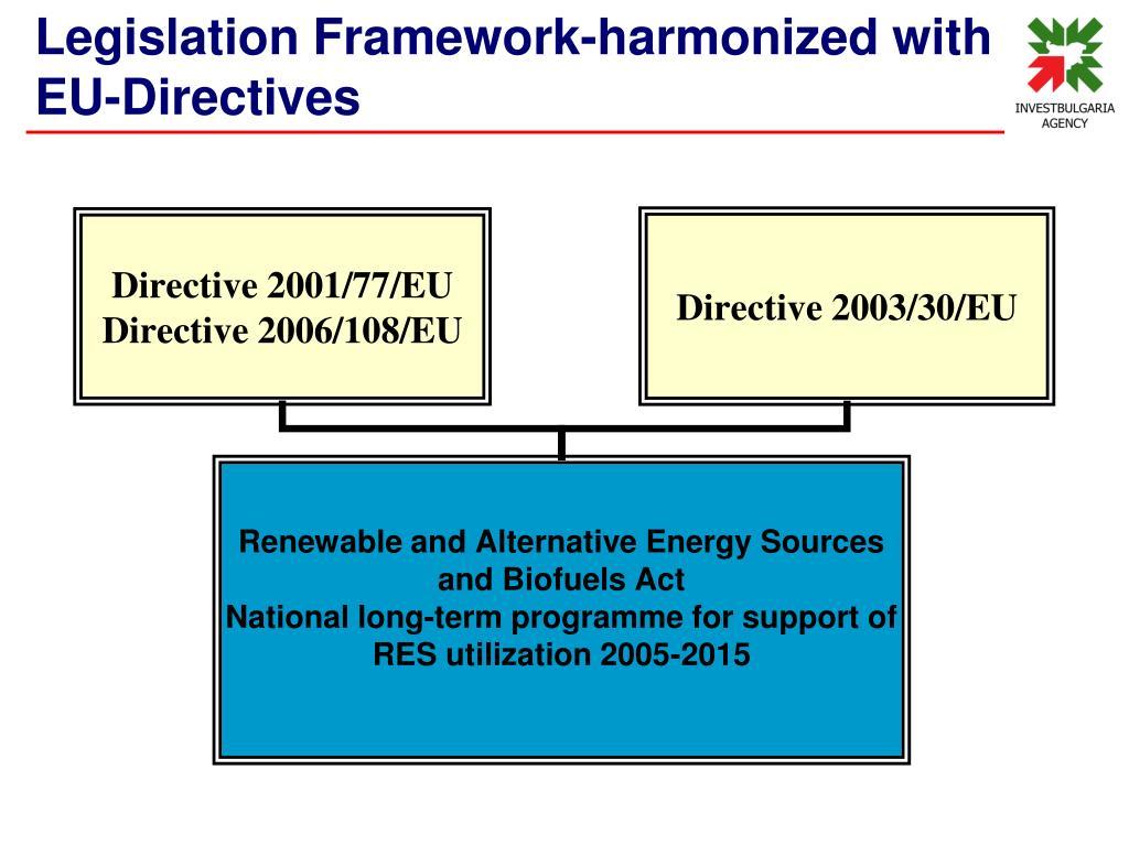 Legislation Framework-harmonized with EU-Directives