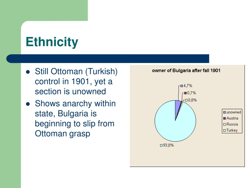 Still Ottoman (Turkish) control in 1901, yet a section is unowned