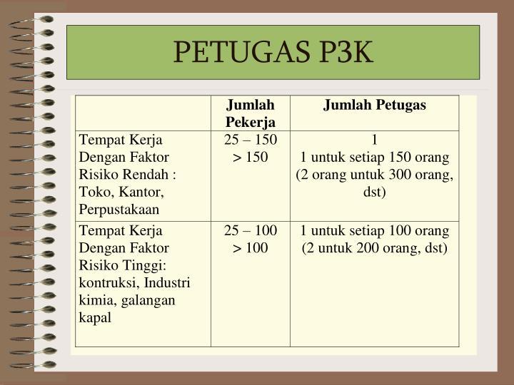 PETUGAS P3K
