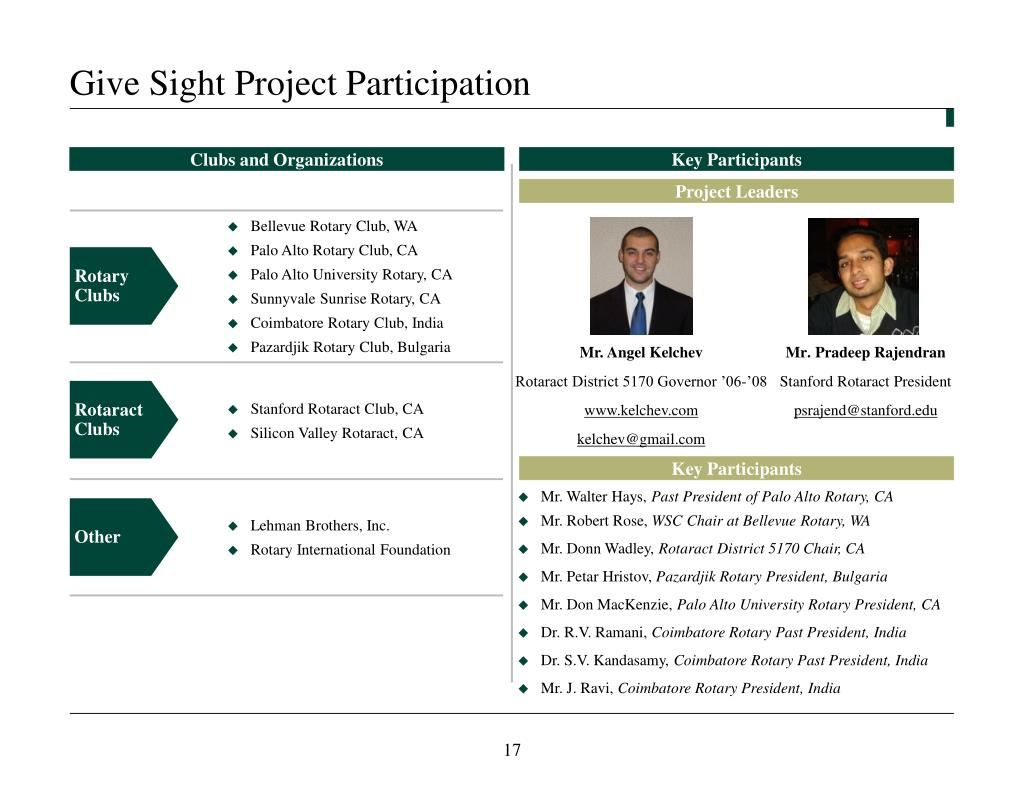 Give Sight Project Participation