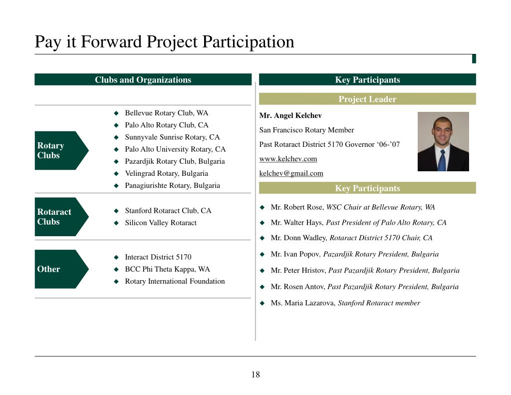 Pay it Forward Project Participation