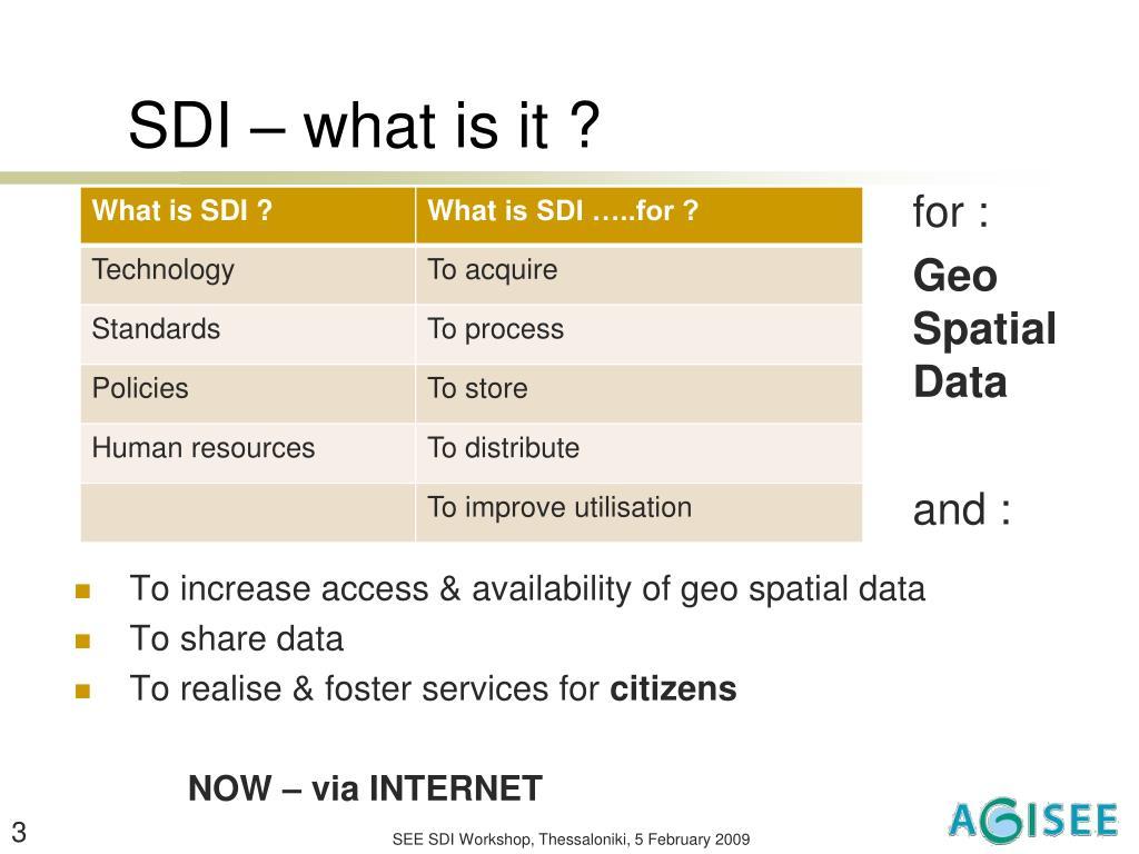 SDI – what is it ?