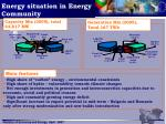 energy situation in energy community