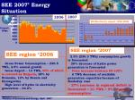 see 2007 energy situation