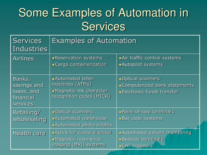 Some Examples of Automation in Services