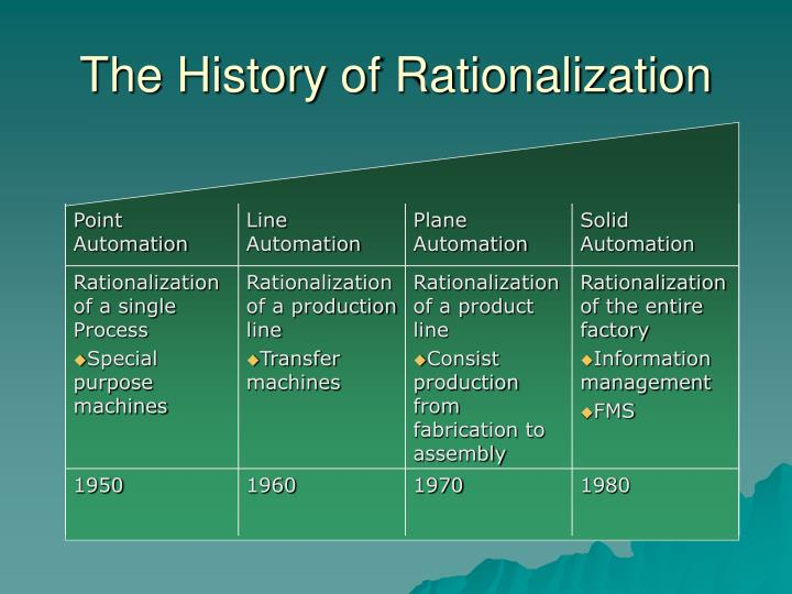 The History of Rationalization