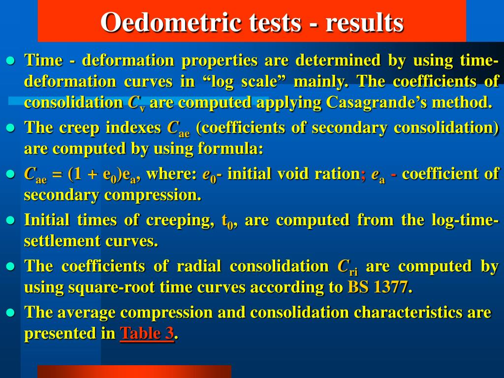 Oedometric tests - results