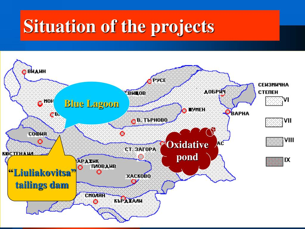 Situation of the projects