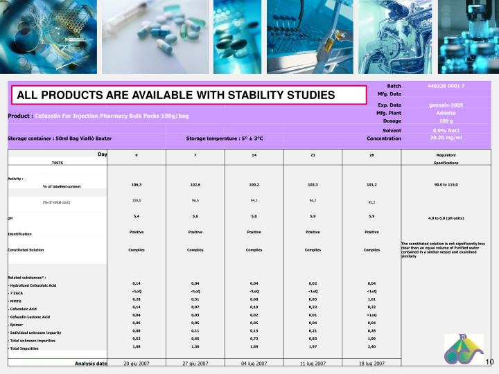 ALL PRODUCTS ARE AVAILABLE WITH STABILITY STUDIES