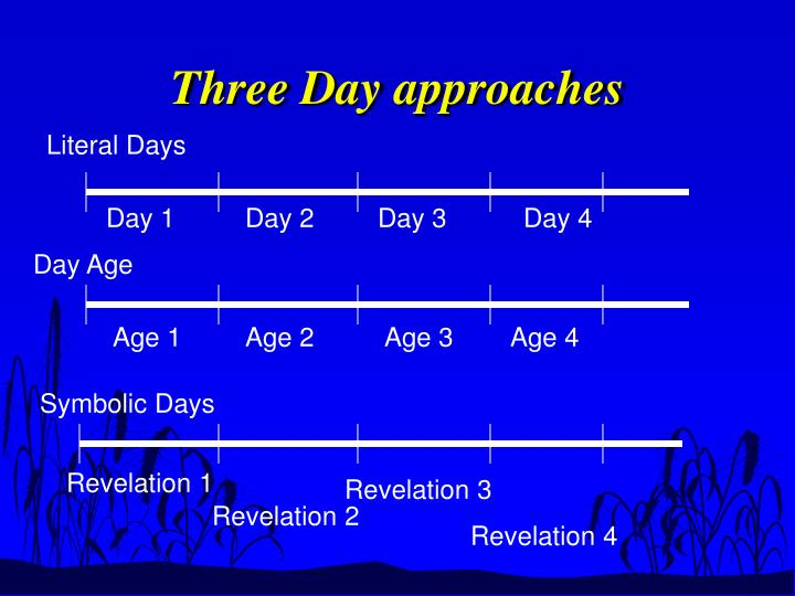 Three Day approaches