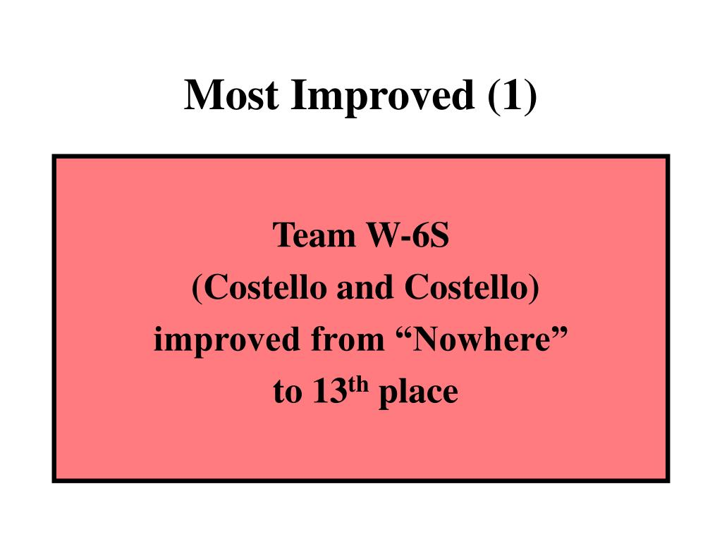 Most Improved (1)