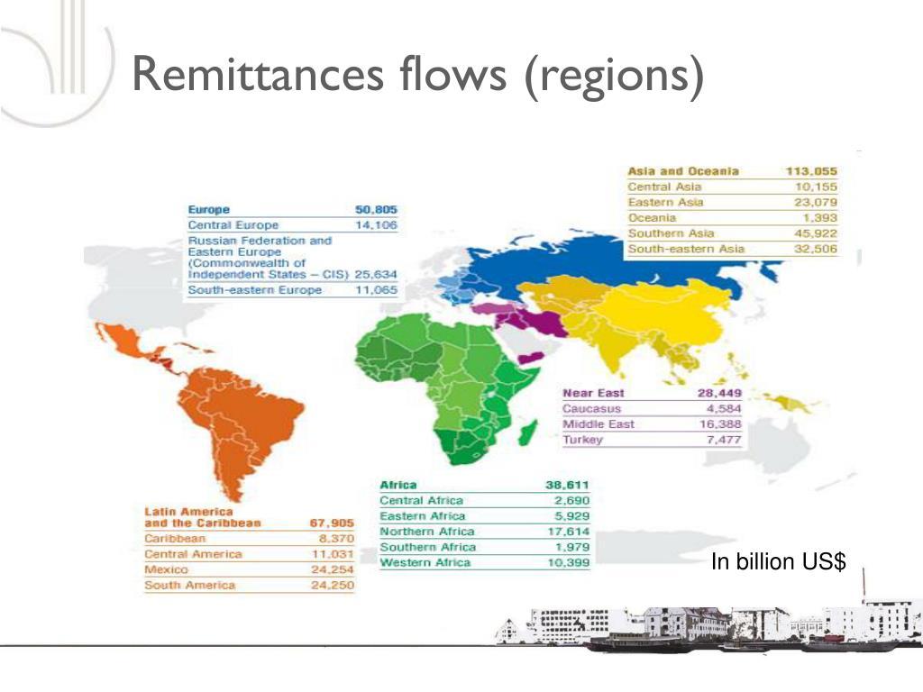 Remittances flows (regions)