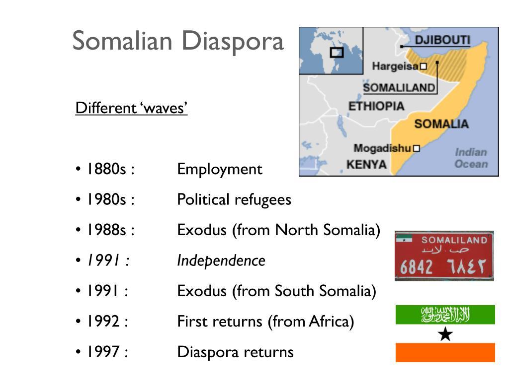 Somalian Diaspora