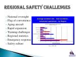 regional safety challenges