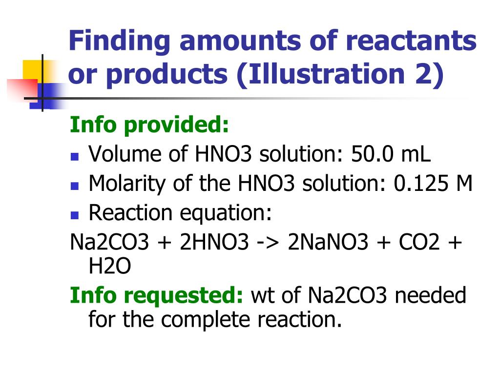 Finding amounts of reactants or products (Illustration 2)