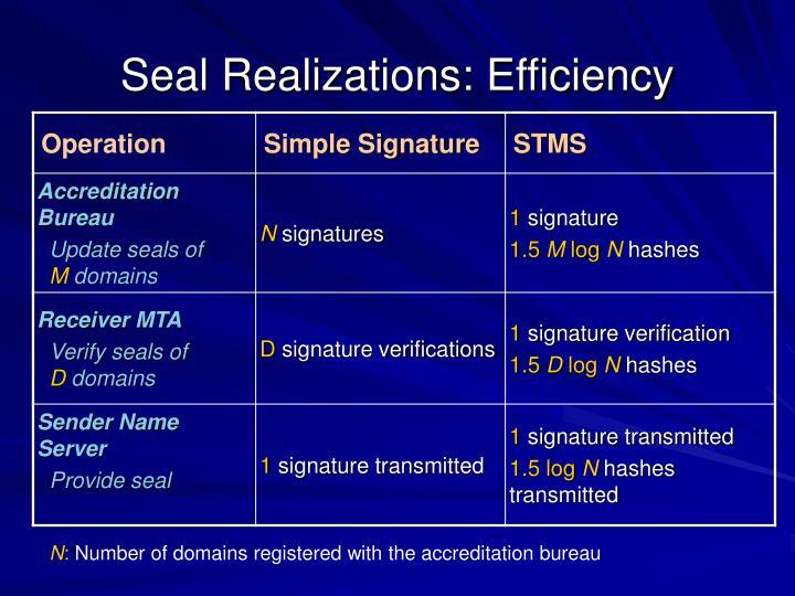 Seal Realizations: Efficiency